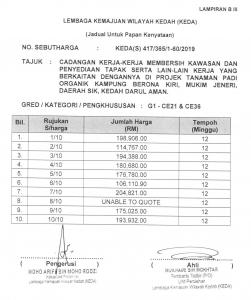 jadual120919b