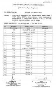 jadual130519k