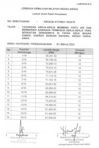 jadual150419