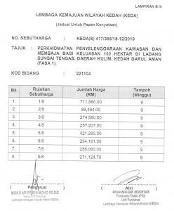 jadual270219c