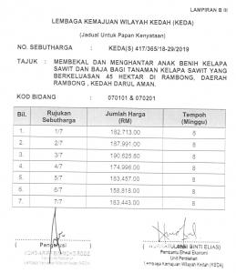 jadual281019b