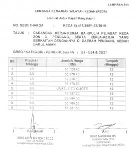 jadual290819-1